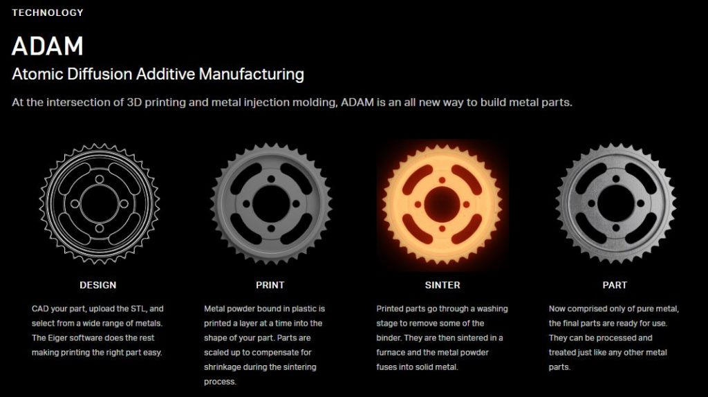 stampa 3d per metallo Markforged ADAM