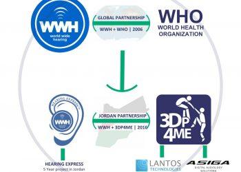 hearing express e dispositivi acustici stampa 3d