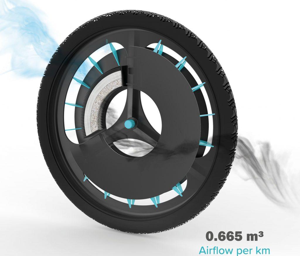 stampa 3d rolloe bici ridurre emissioni